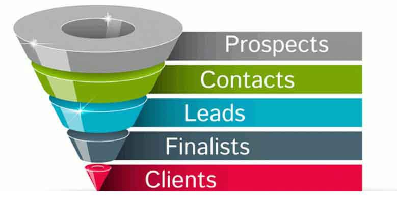 Optimize Lead Generation by Aligning Sales and Marketing