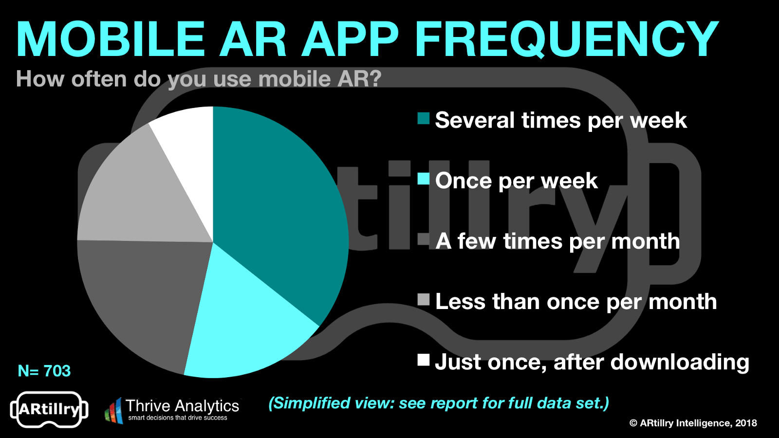 How Many Hours Per Day Are Available For XR? – Virtual