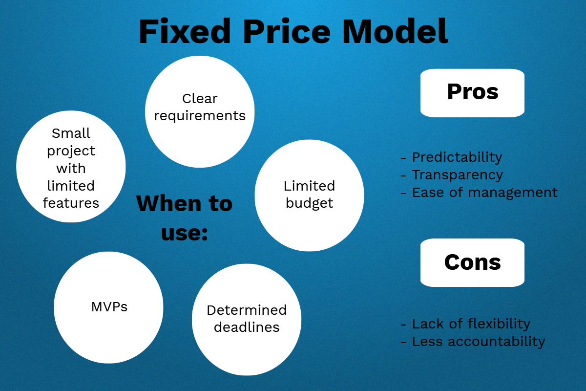 Time And Materials Vs Fixed Price Which To Choose For Your Project