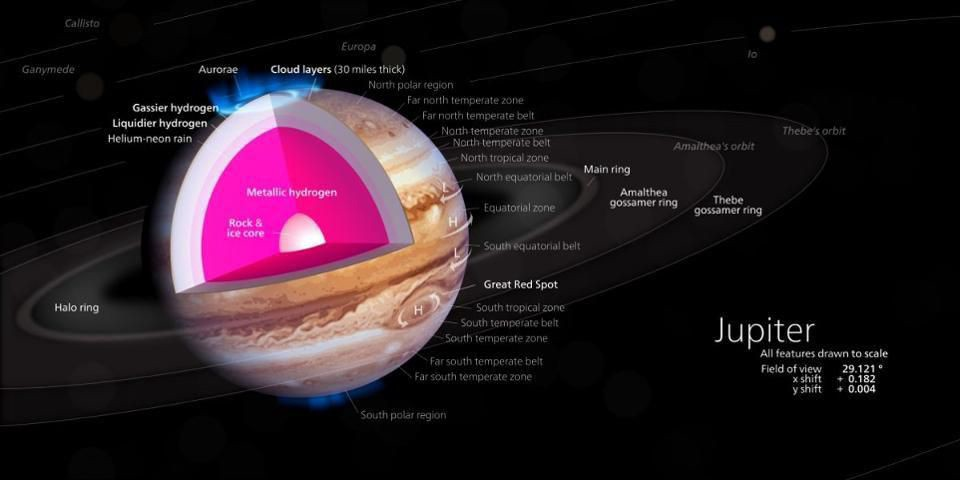 Sorry Super Earth Fans There Are Only Three Classes Of Planet
