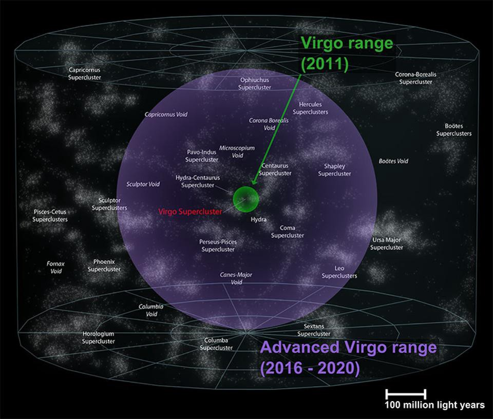 virgo supercluster and earth - 827×703