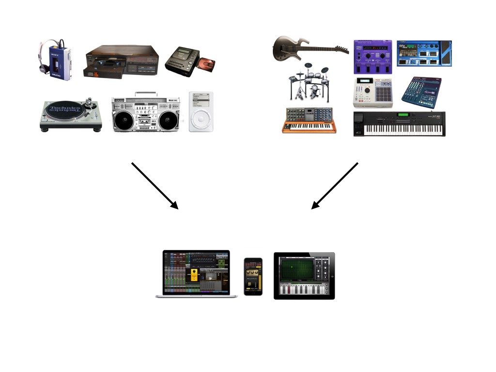 Our laptops, smartphones, and tablets now offer multitrack recording  studios, endless effects racks, and more synthesizers, virtual instruments,  ...