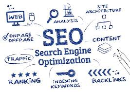 Can you write effectively - SEO Internship - 5 things that you must keep in mind prior to pursuing an SEO internship