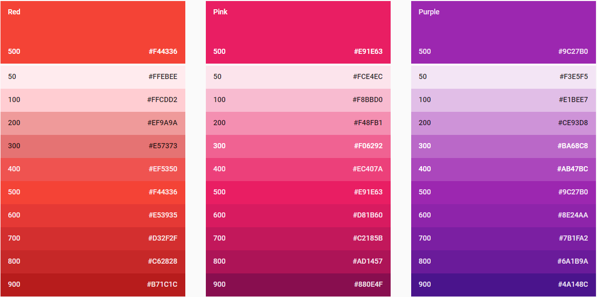 Material Design Guidelines Provide A Fantastic Color Palette That Can Be Used For Ilration Or To Develop Your Brand Colors All In This