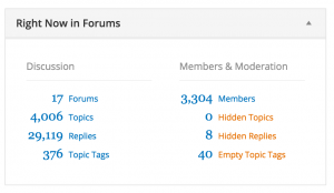 That's a lot of members and forum topics!