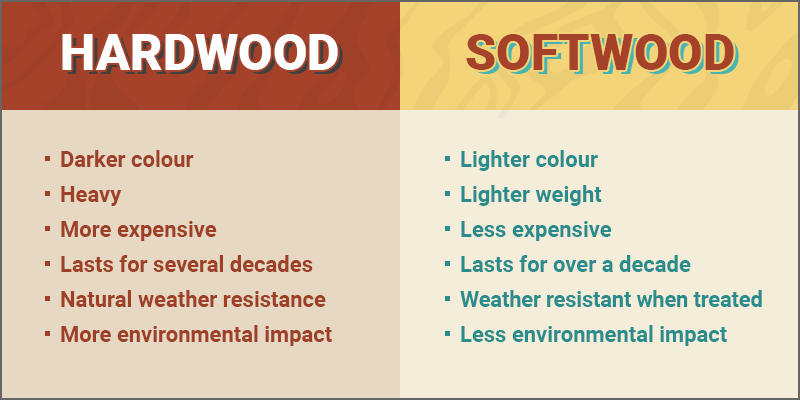 Hardwood vs softwood — what s the difference and which is