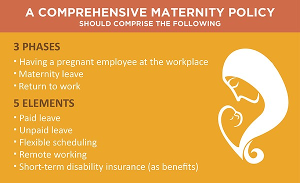 Gender Diversity: A comprehensive maternity policy covering 3 phases and the 5 elements