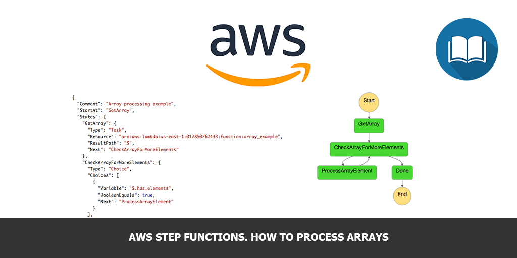 AWS Step Functions. How to process arrays