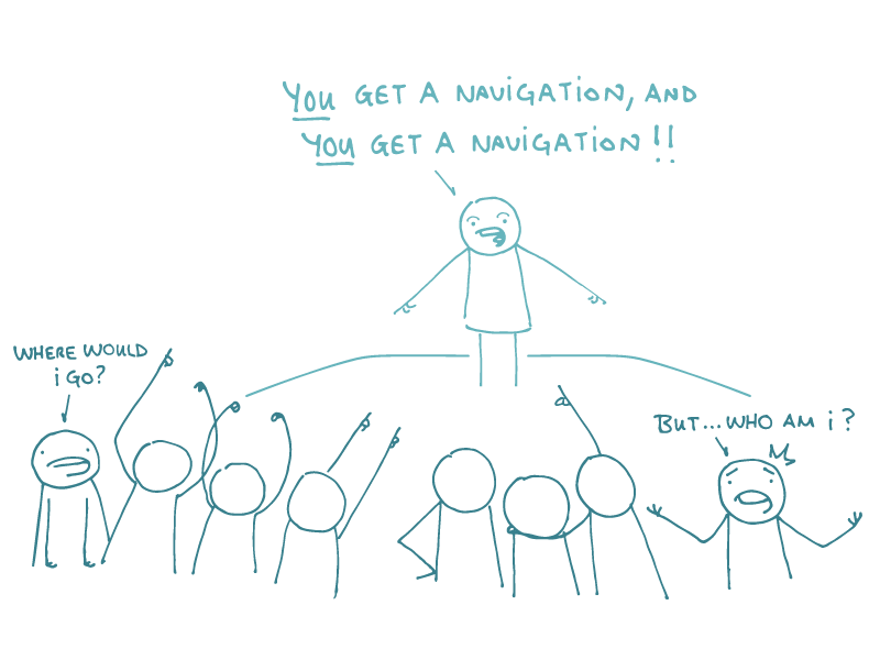"A doodle stands on a stage, and a group of doodles stands around it. One doodle in the crowd says, ""Where would I go?"" and another says, ""But...who am I?"" The doodle on stage points at the crowd and says ""YOU get a navigation, and YOU get a navigation!"""