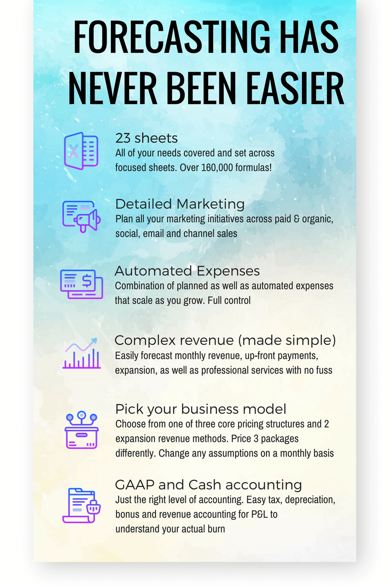 The definitive saas financial model template for startups model screenshots accmission Images