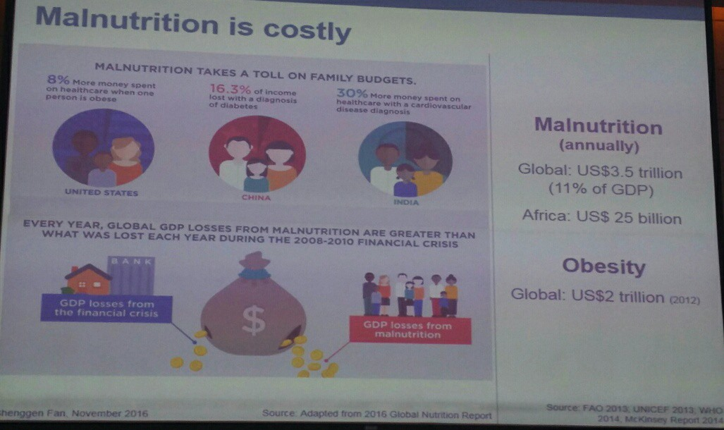 Malnutrition consequences