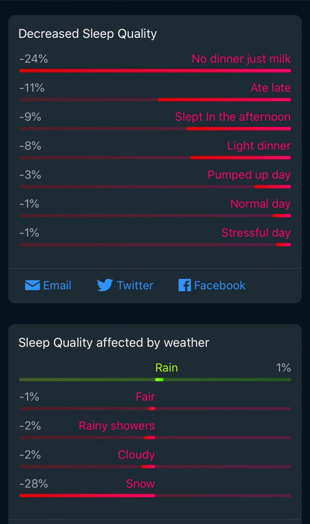 Sleep affected by nature