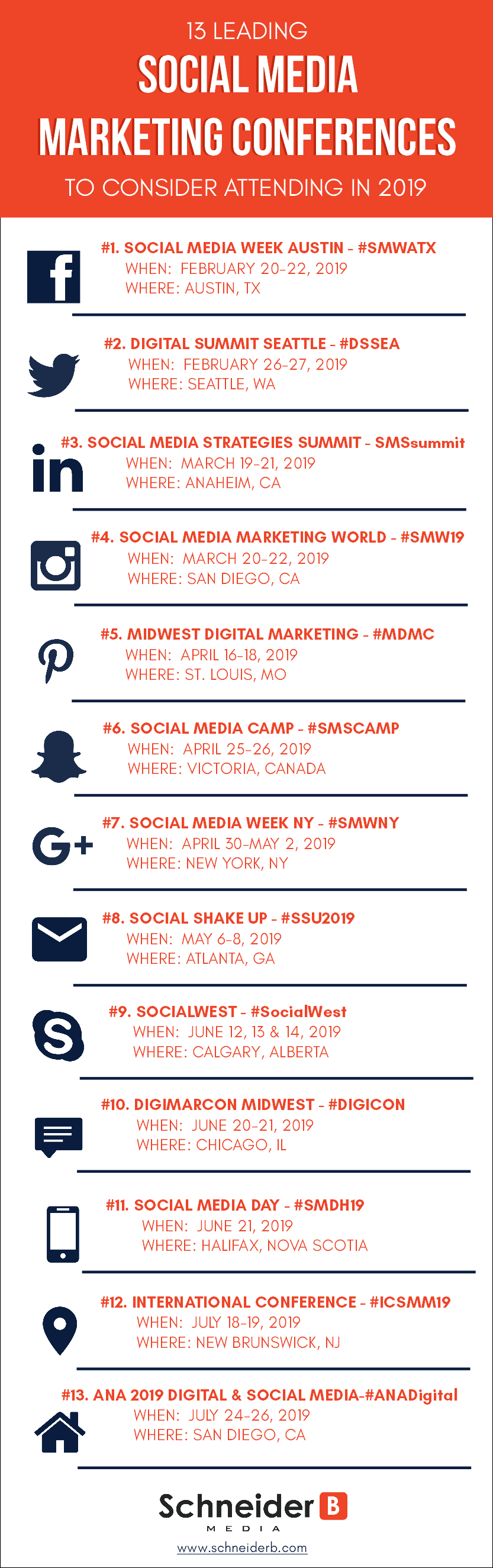 2019 Social Media Marketing Conferences INFOGRAPHIC
