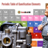 Defining Game Mechanics in a Gamification Context