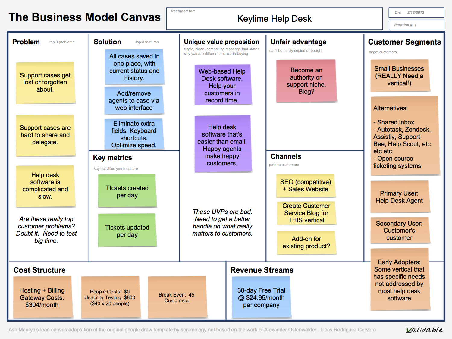 An introduction to lean canvas steve mullen medium completed lean canvas wajeb Gallery