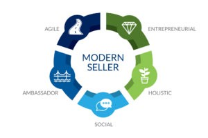 Amy Franko 5 dimensions of The Modern Seller
