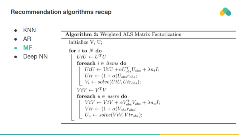 Machine Learning For Recommender Systems Part 1 Algorithms