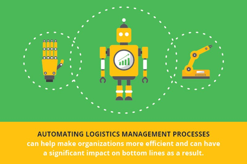 Ai And Automation In The Logistic Systems Hacker Noon