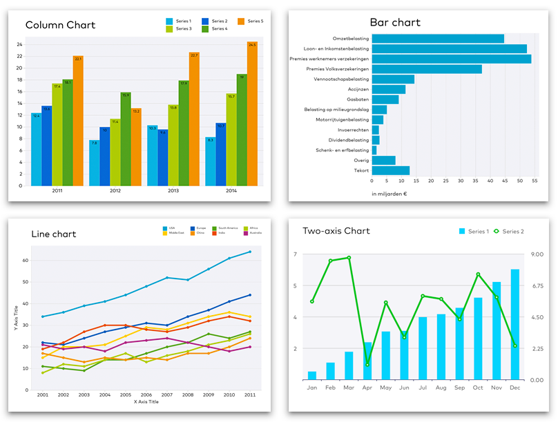 Column Charts Are The Standard For Showing Chronological Data Such As Growth Over Specific Periods Of Time And Comparing Across Categories