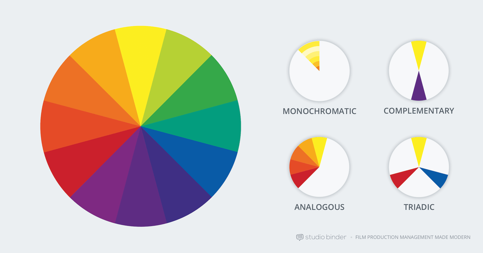 2-How to Use Color in Film – Example of Movie Color Palette and Schemes – Color Theory Film – Monochromatic Complementary Analogous and Triadic-min