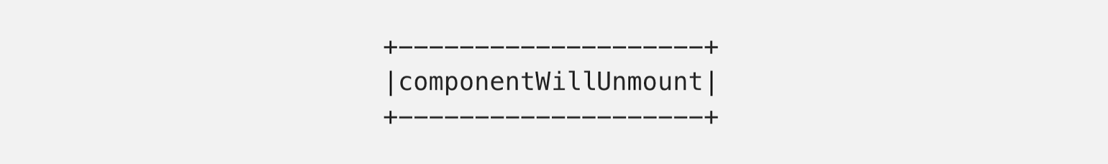 Unmounting: component is being removed from the DOM.