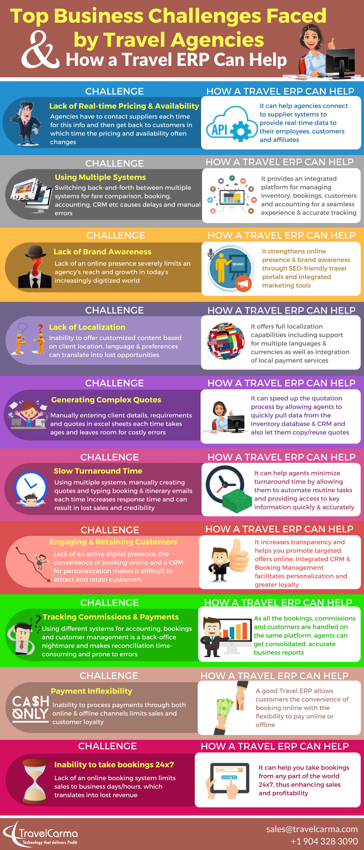 challenges faced by change agents As long as you're working with customers every day, you'll continue to face the myriad of challenges that support brings but by being prepared with the tools and techniques to turn those challenges into opportunities to build better relationships with your customers, you can make your life—and theirs—a lot easier.
