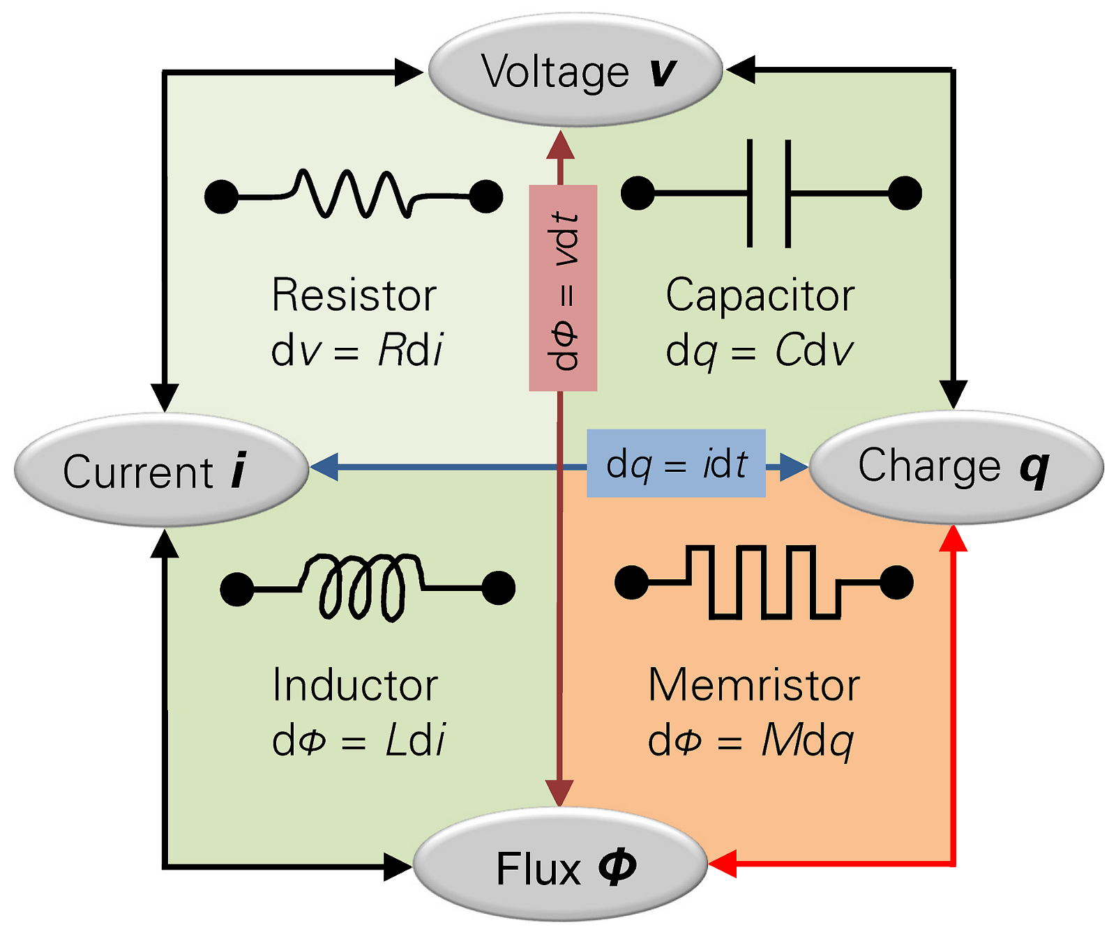 Latest In Electronics The Research Nest Medium When Voltage Is Changed Electrical Engineering Stack Exchange Image Source