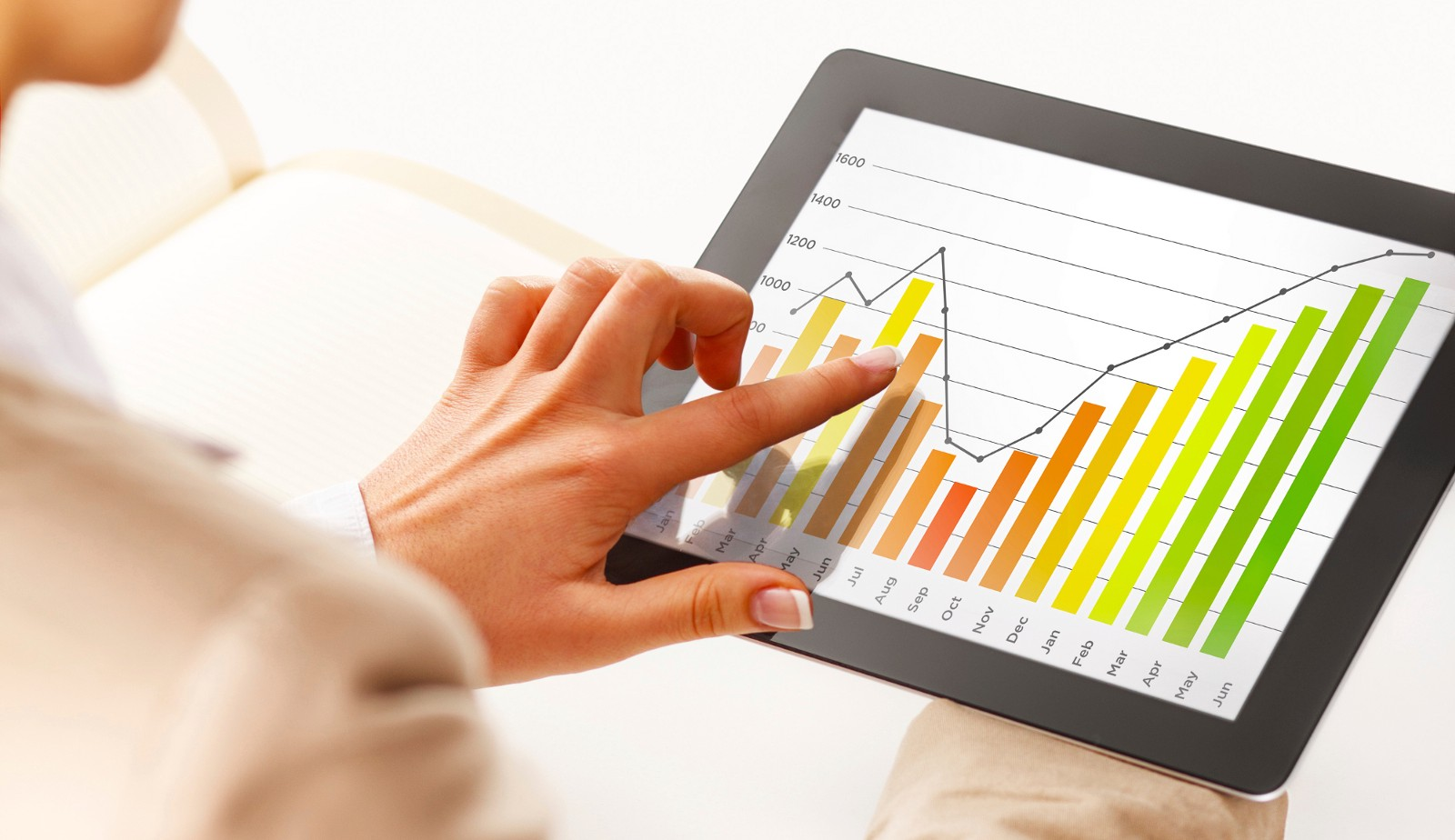 Increase Your Profits with Conversion Rate Optimisation