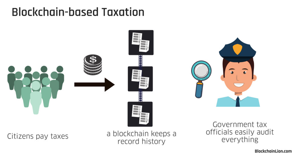 this photo shows how taxation could rely on blockchain