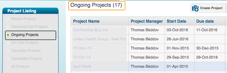 Number of Projects With In Progress Status