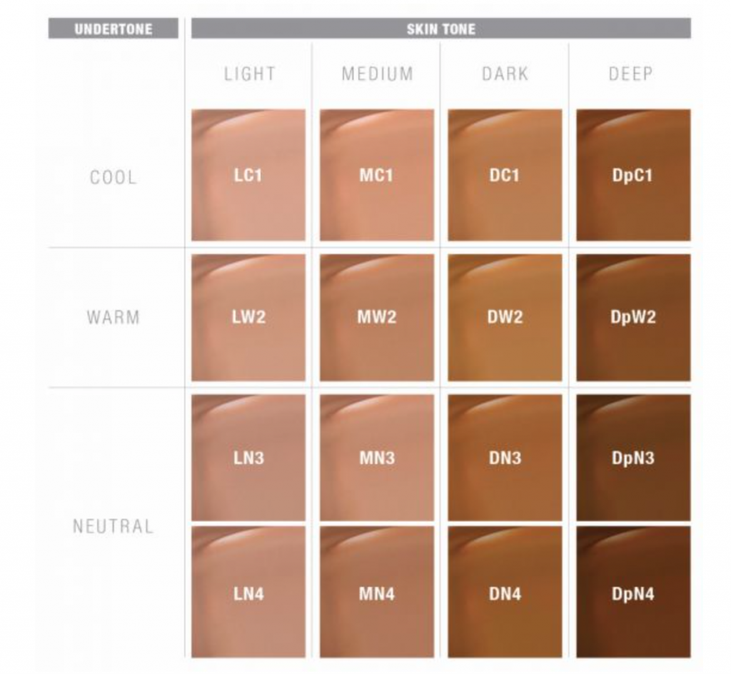 Physicians formula the heathy foundation review plus demo it comes in 16 shades that is separated into 3 undertones warm cool and neutral navigating their shade range is somewhat complicated at first glance nvjuhfo Images