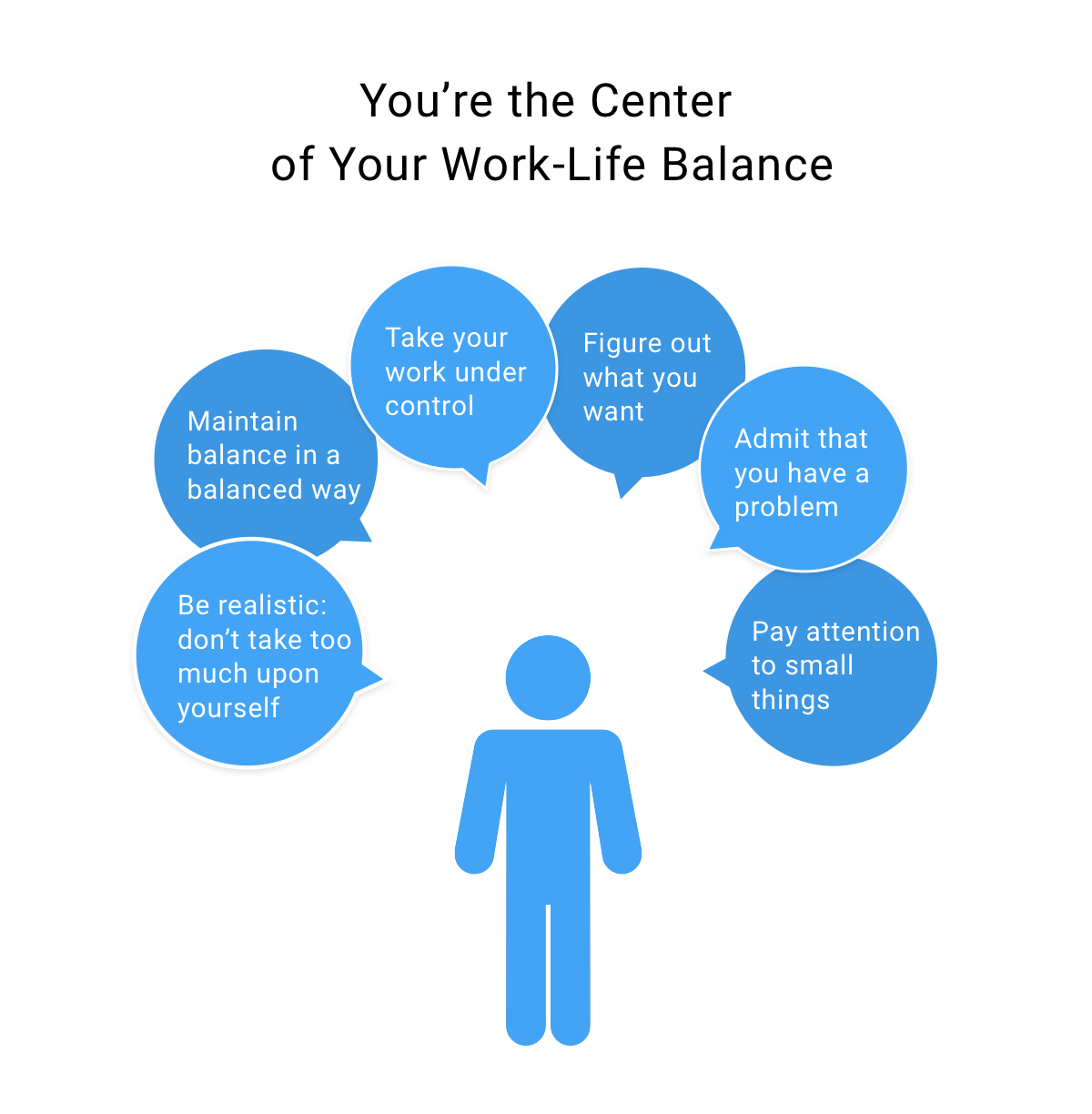 966d95c9e16 There is no work-life balance