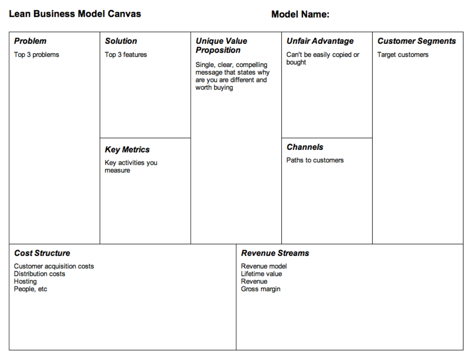 lean model canvas actually f ing use it growthfolio medium. Black Bedroom Furniture Sets. Home Design Ideas