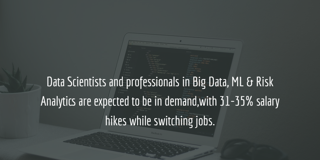 Salary demands for a Data Scientist