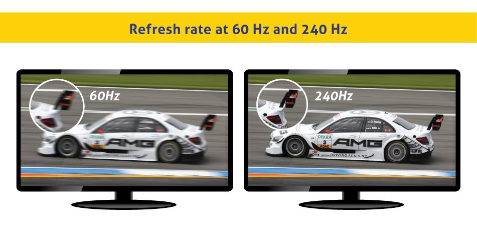 Image result for Refresh Rate
