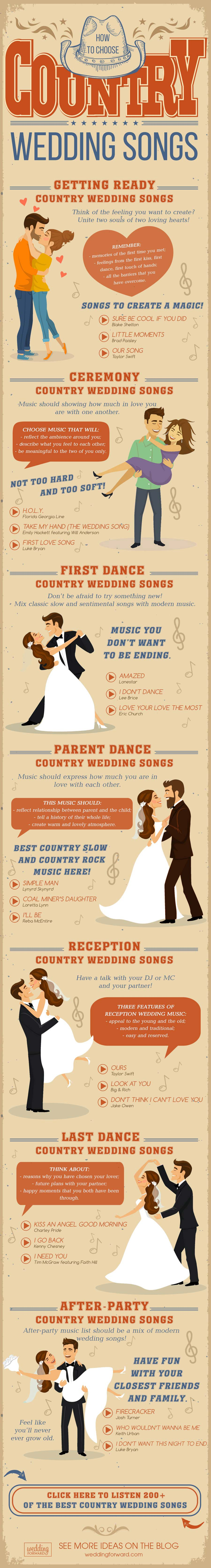 Old Country Love Songs For Wedding