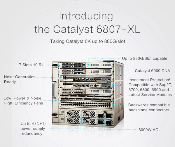 The Cisco Catalyst 6807-XL chassis is built to be capable of delivering up  to 11.4 Tbps of system bandwidth capacity and up to 440 Gbps of per-slot ...
