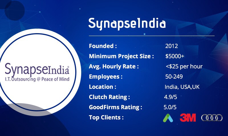 Top Mobile Apps Company in India & US for SMEs & Enterprises