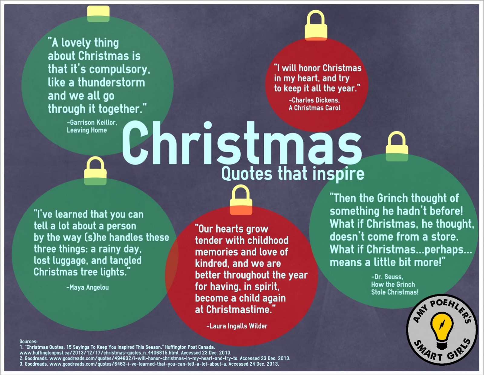 christmas quotations that inspire