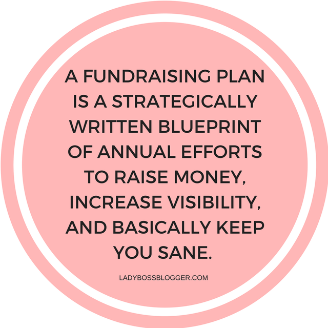How to write a kickass fundraising plan elaine rau medium how much will it cost to fundraise effectively are there any high cost purchases like advertising what is the expected return on investment malvernweather Gallery