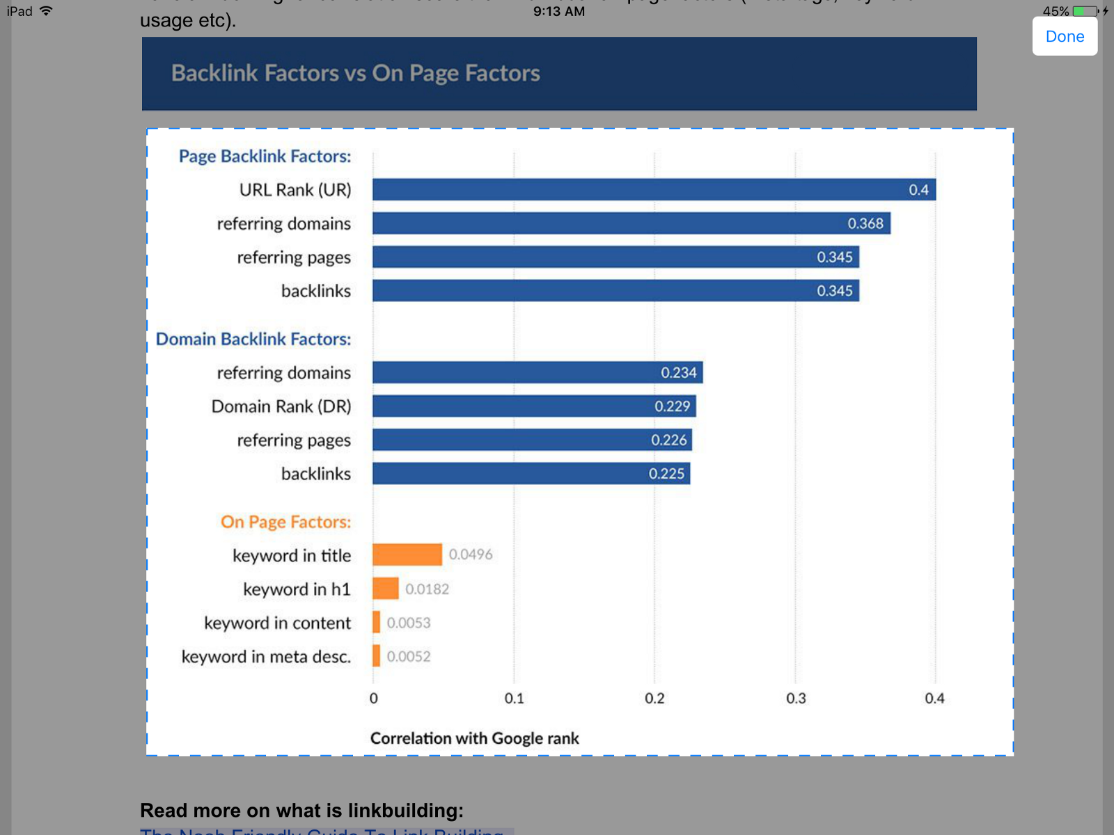 iOS users can easily take a snapshot of the information you need form the PDF documents.