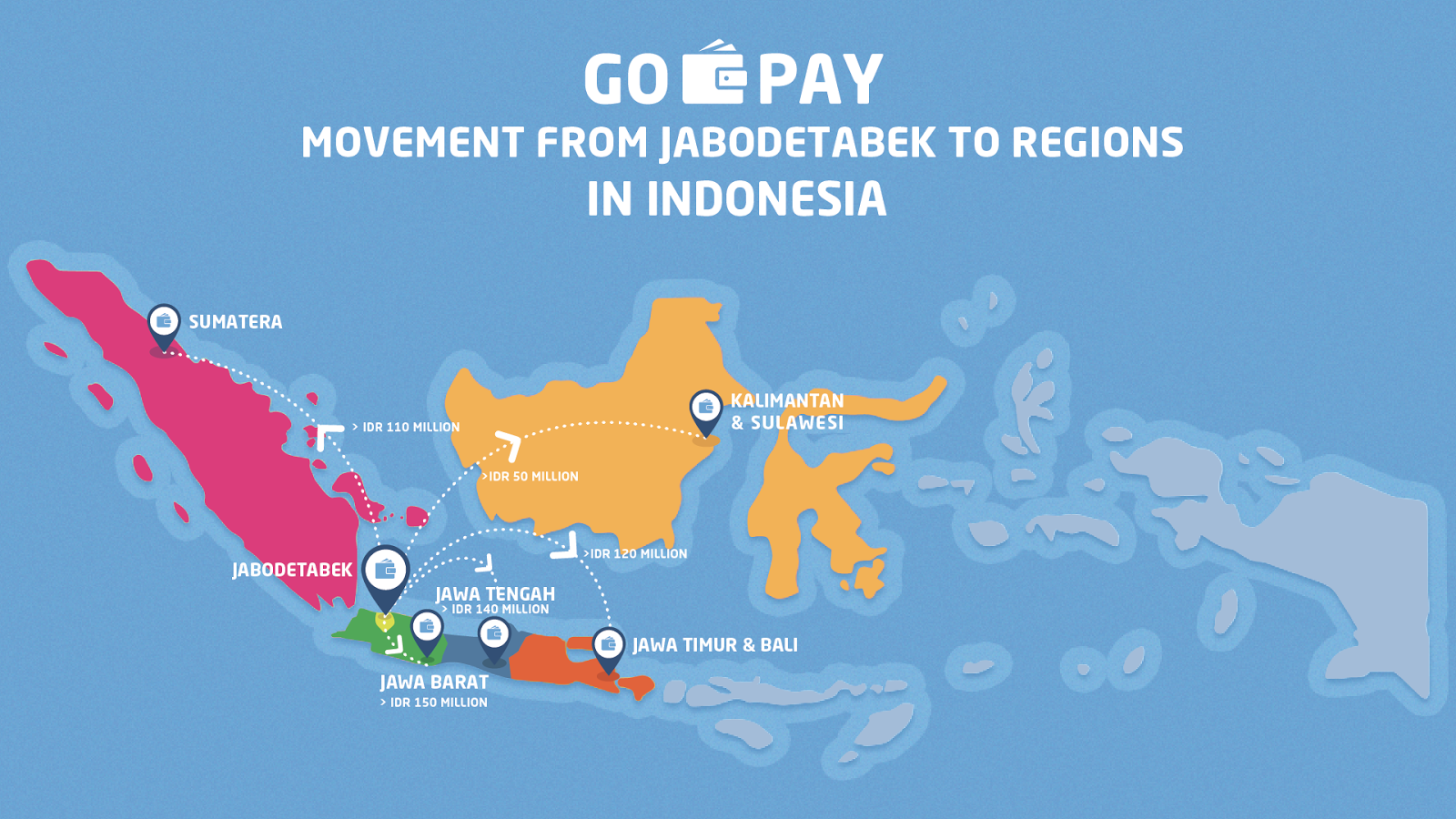 Easier Payments With GO-PAY