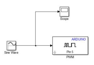 sending PWM signal from Simulink to Arduino PWM pin