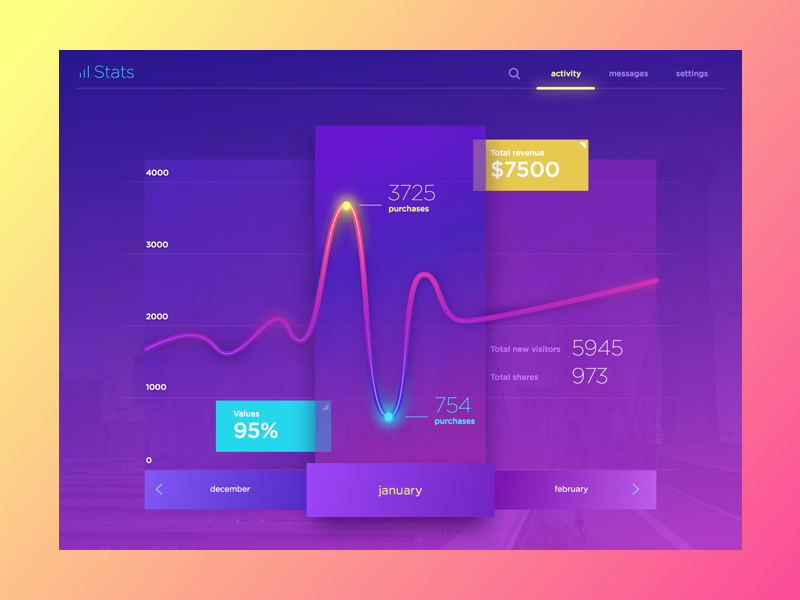 Image result for color gradients ui