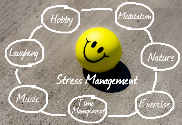 stress management among working womens in