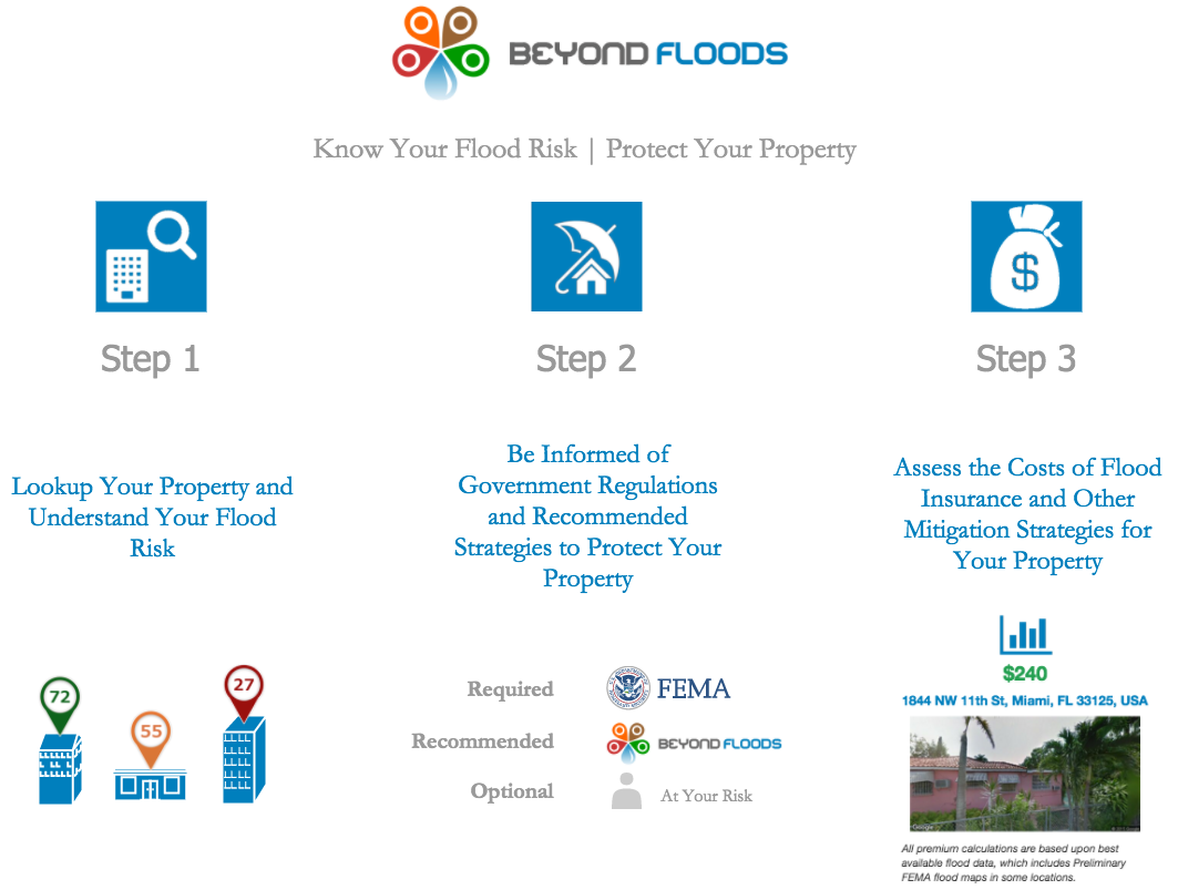 Fema Flood Insurance Quote Do We Need Flood Insurance For Fema's 'low Risk' Areas