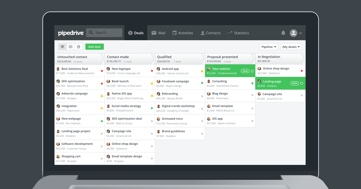 pipedrive is a crm pipeline management tool that helps you focus