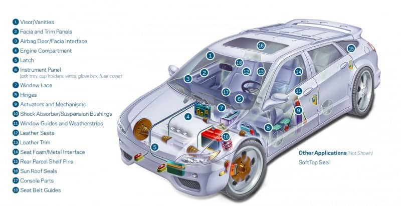 Krytox™ Lubricant Solutions for the Automotive Industry