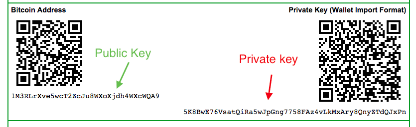 How to create private public key pair for cryptocurrency