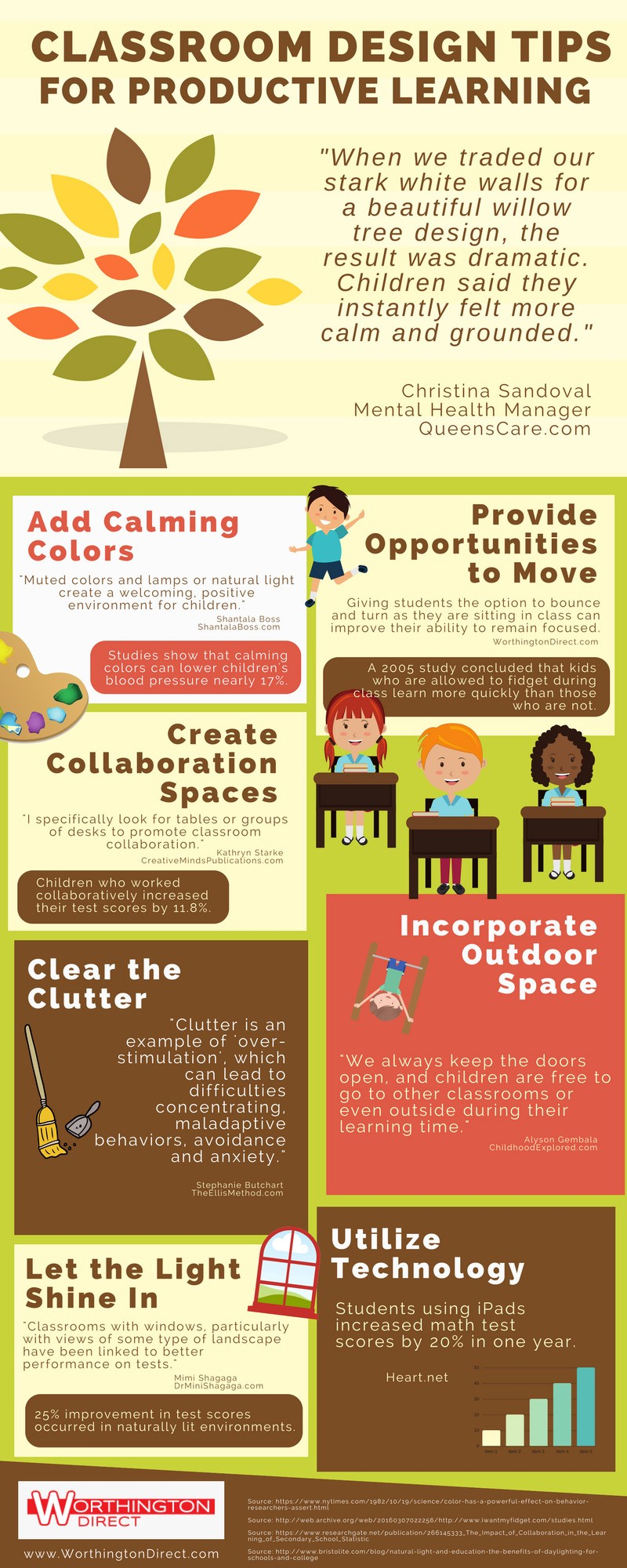 Experts in education and classroom design infographic